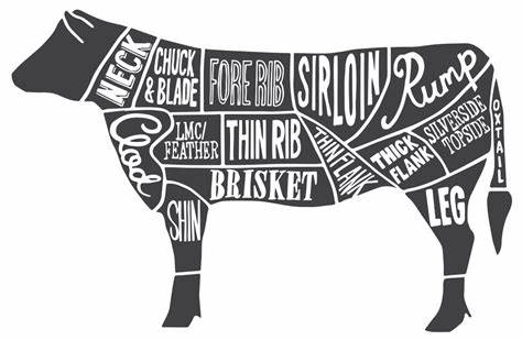 1/2 Beef Share